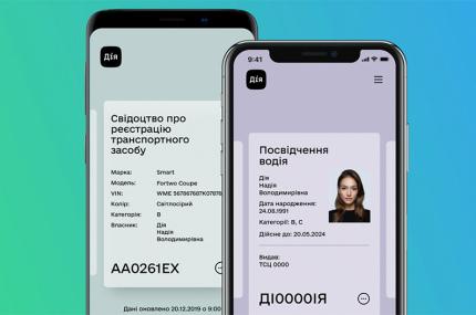 Украинцам стали доступны электронные водительские права